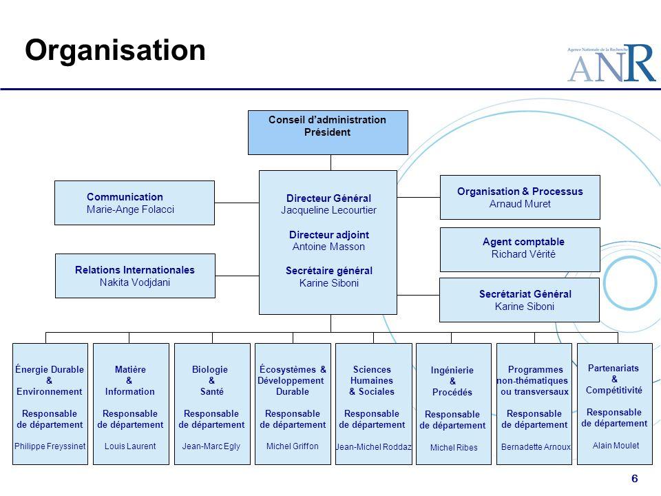 7 7 départements scientifiques : 1 département en charge du programme « blanc » 6 départements thématiques: Biologie et santé Matière et information Energie durable et environnement Ecosystèmes et développement durable Procédés et ingénierie Sciences humaines et sociales 1 département transverse : « Partenariats et compétitivité »