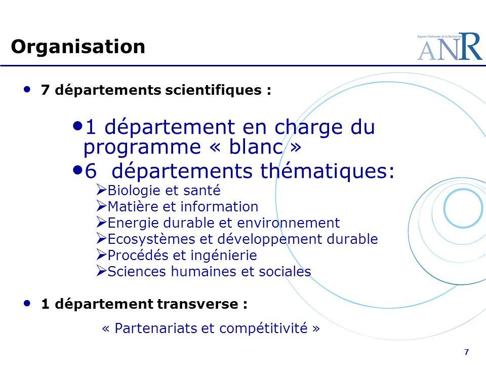 7 7 départements scientifiques : 1 département en charge du programme « blanc » 6 départements thématiques: Biologie et santé Matière et information E
