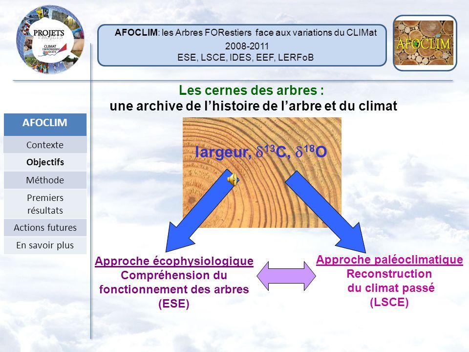 Les cernes des arbres : une archive de lhistoire de larbre et du climat largeur, 13 C, 18 O Approche paléoclimatique Reconstruction du climat passé (LSCE) Approche écophysiologique Compréhension du fonctionnement des arbres (ESE) AFOCLIM Contexte Objectifs Méthode Premiers résultats Actions futures En savoir plus AFOCLIM: les Arbres FORestiers face aux variations du CLIMat 2008-2011 ESE, LSCE, IDES, EEF, LERFoB