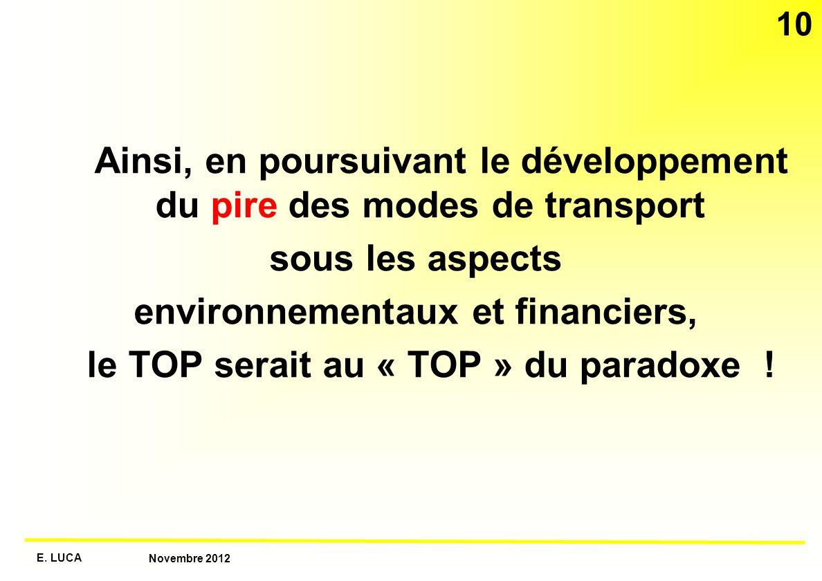 E. LUCA Novembre 2012 10 Ainsi, en poursuivant le développement du pire des modes de transport sous les aspects environnementaux et financiers, le TOP