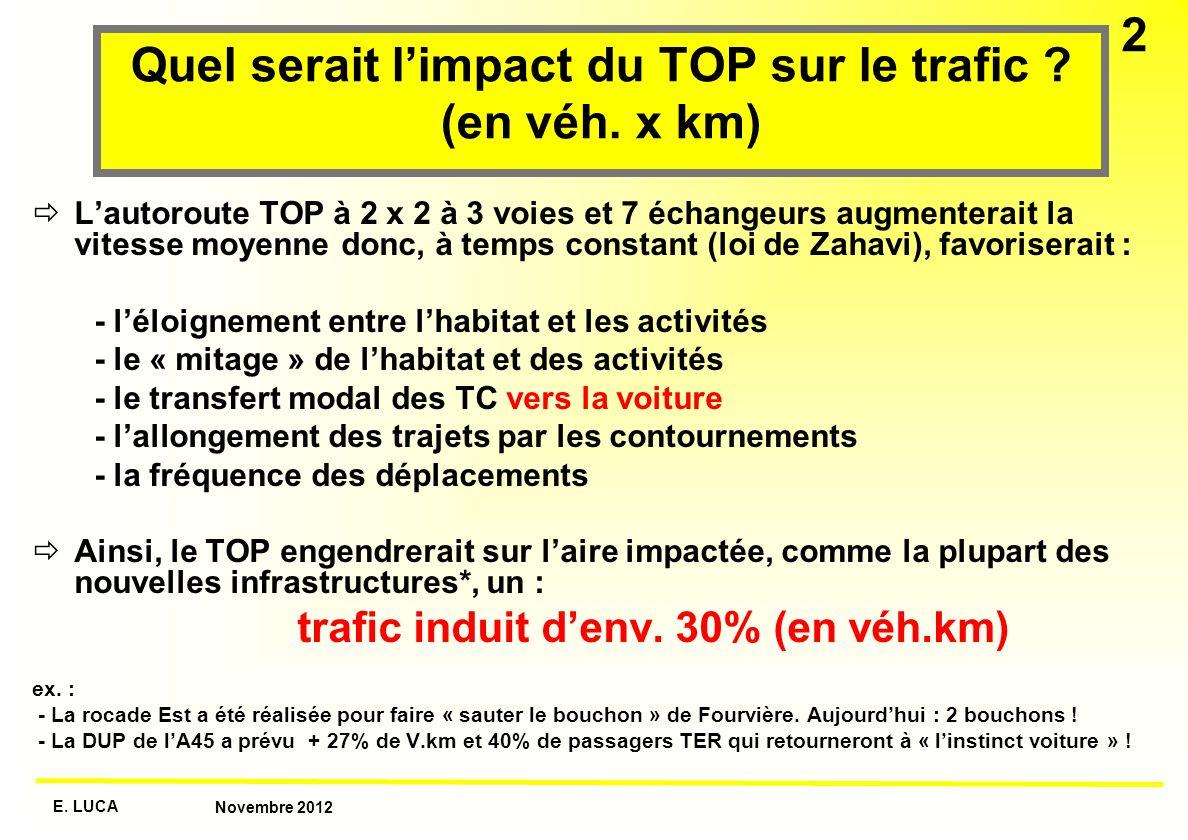 E. LUCA Novembre 2012 2 Quel serait limpact du TOP sur le trafic ? (en véh. x km) Lautoroute TOP à 2 x 2 à 3 voies et 7 échangeurs augmenterait la vit