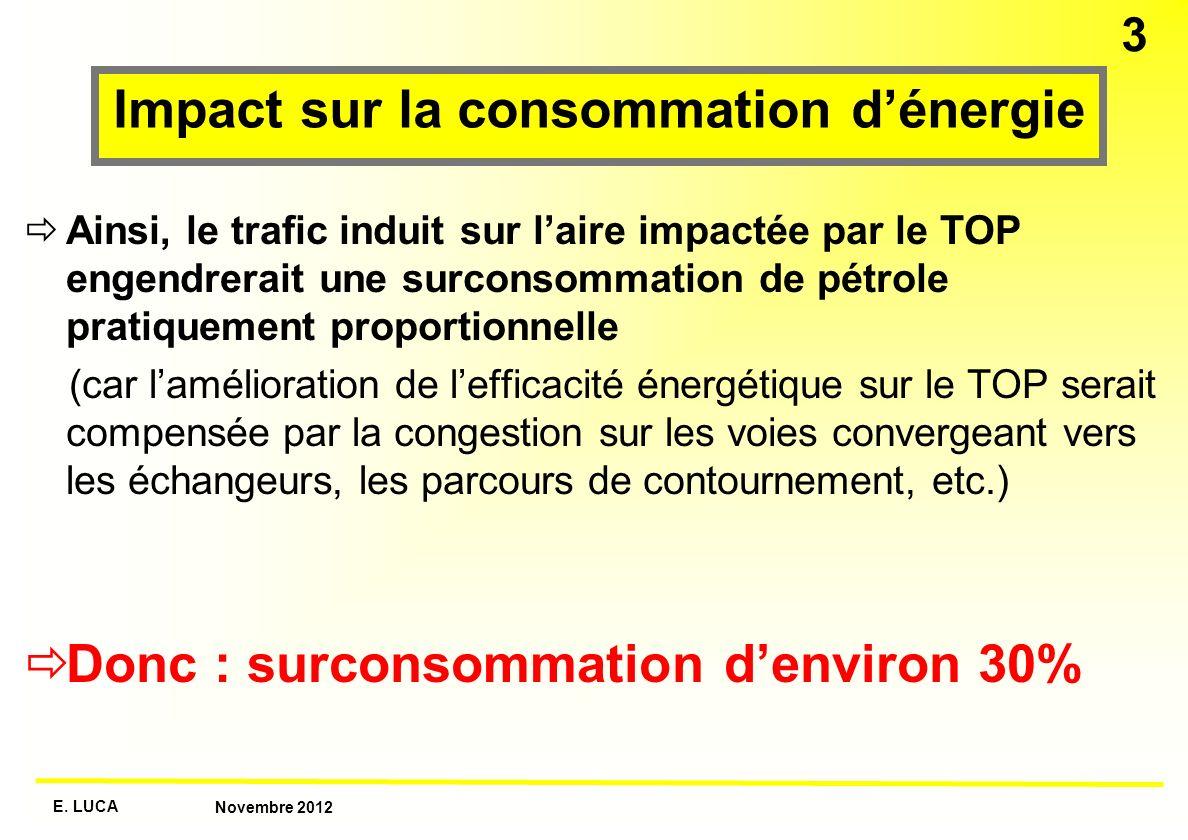 E. LUCA Novembre 2012 3 Impact sur la consommation dénergie Ainsi, le trafic induit sur laire impactée par le TOP engendrerait une surconsommation de