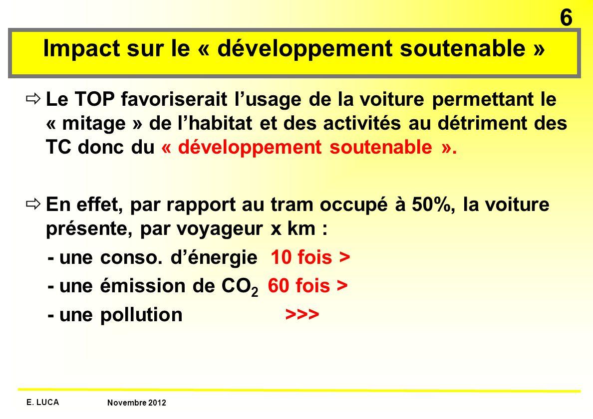 E. LUCA Novembre 2012 6 Impact sur le « développement soutenable » Le TOP favoriserait lusage de la voiture permettant le « mitage » de lhabitat et de
