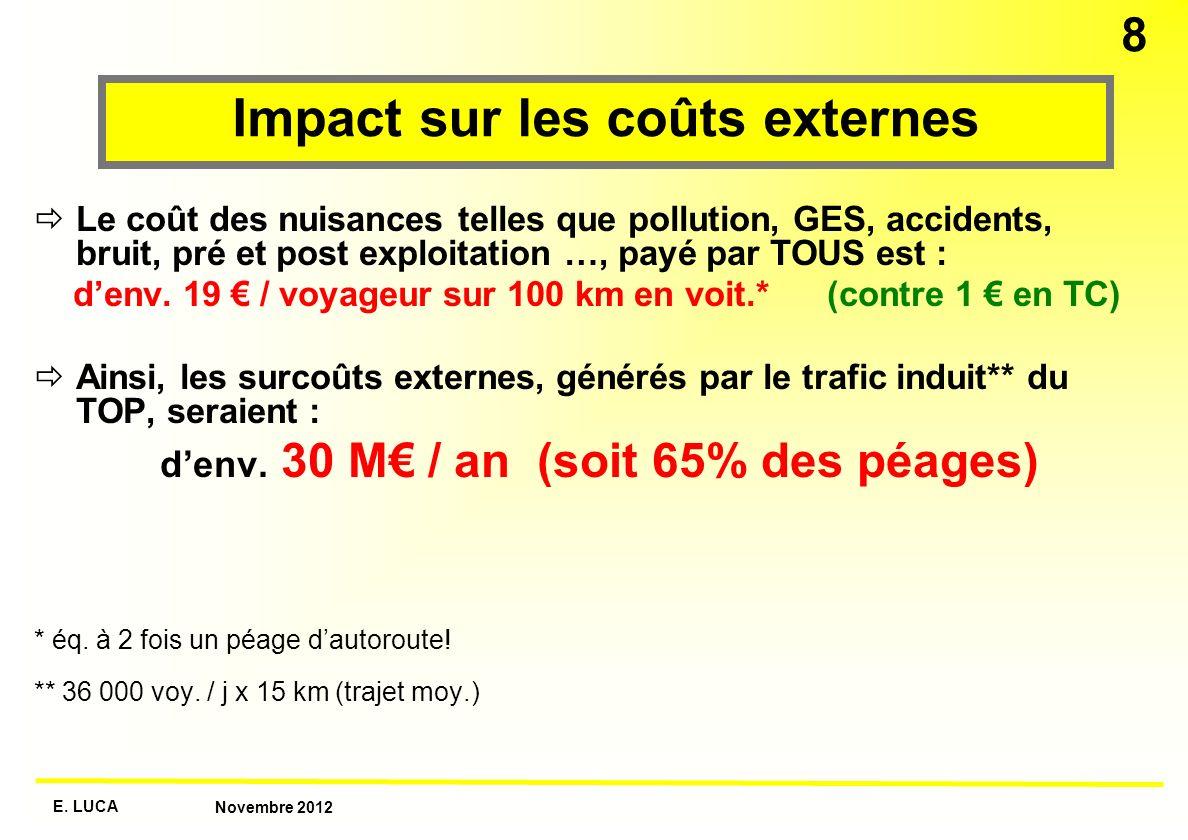 E. LUCA Novembre 2012 8 Impact sur les coûts externes Le coût des nuisances telles que pollution, GES, accidents, bruit, pré et post exploitation …, p