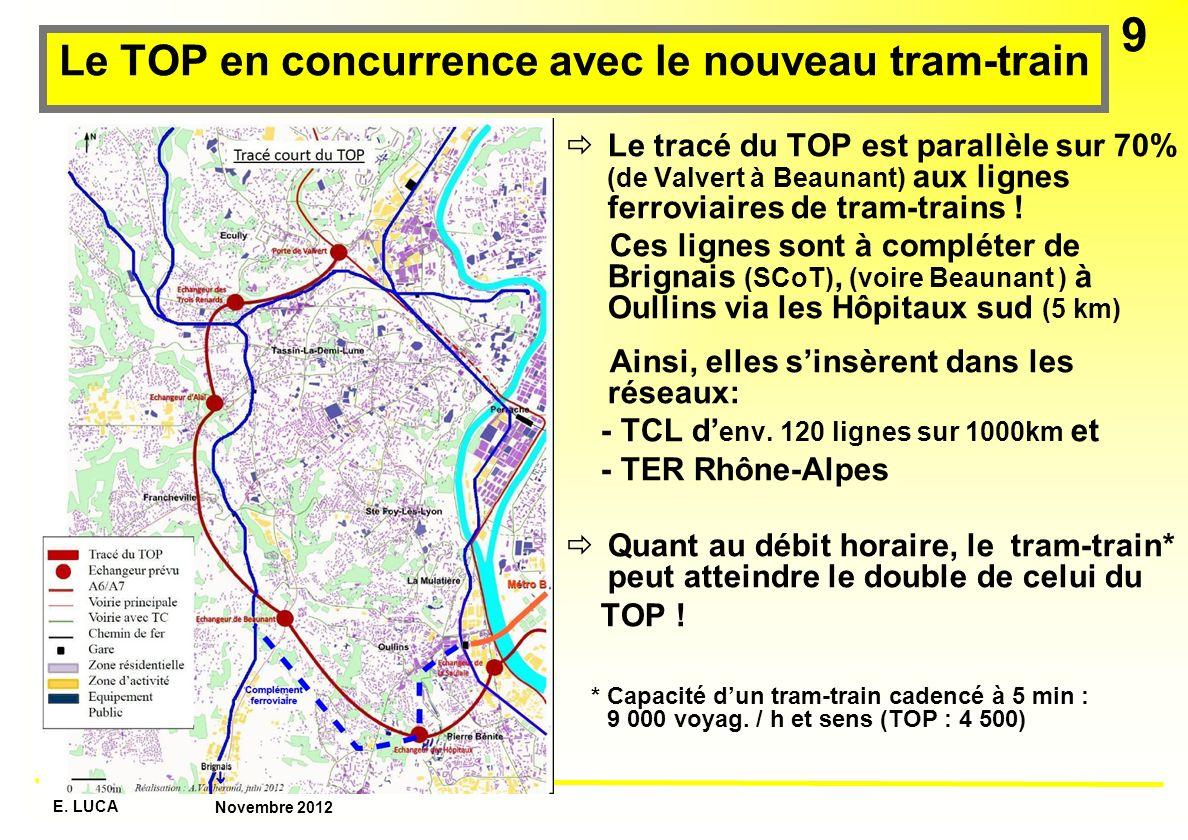 E. LUCA Novembre 2012 9 Le TOP en concurrence avec le nouveau tram-train Le tracé du TOP est parallèle sur 70% (de Valvert à Beaunant) aux lignes ferr