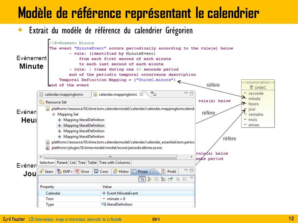Cyril Faucher L3i (Informatique, Image et Interaction), Université de La RochelleIDM11 Modèle de référence représentant le calendrier Extrait du modèl
