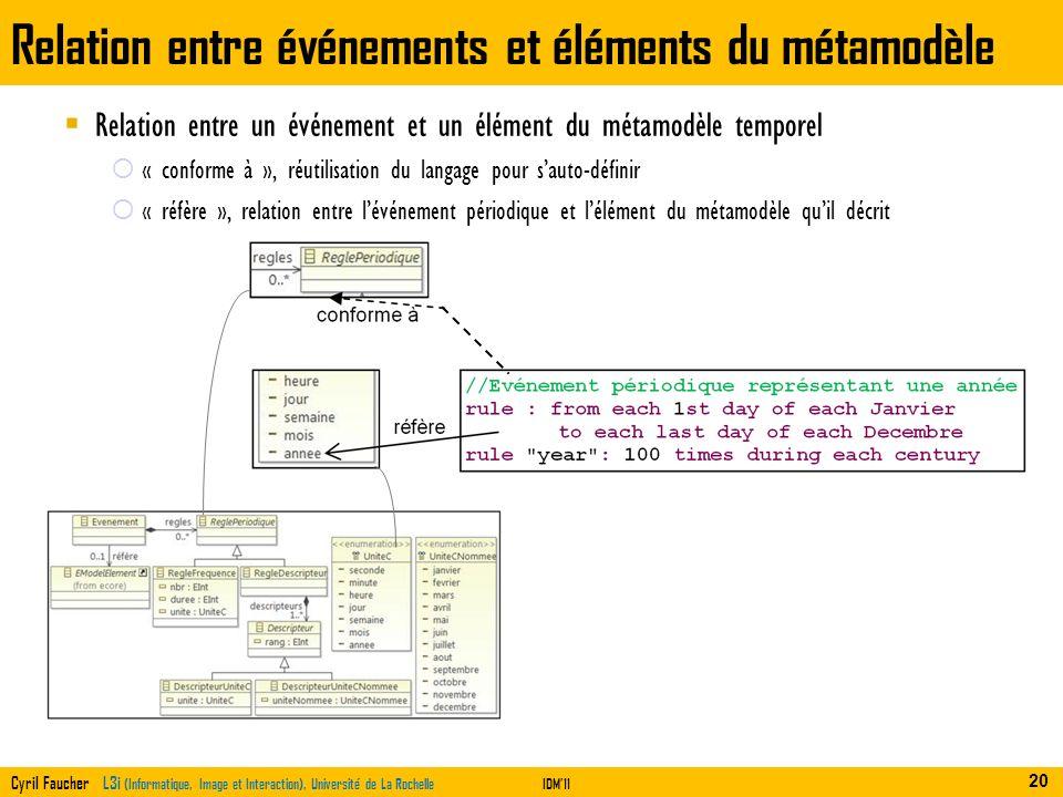 Cyril Faucher L3i (Informatique, Image et Interaction), Université de La RochelleIDM11 Relation entre événements et éléments du métamodèle Relation en