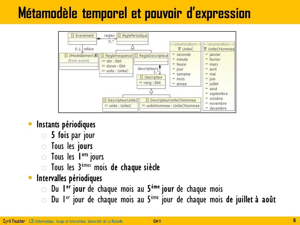 Cyril Faucher L3i (Informatique, Image et Interaction), Université de La RochelleIDM11 Métamodèle temporel et pouvoir dexpression Instants périodiques