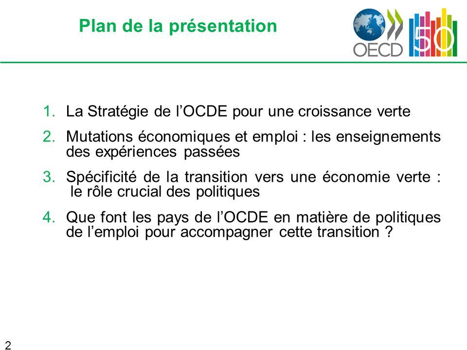 Plan de la présentation 1. La Stratégie de lOCDE pour une croissance verte 2.