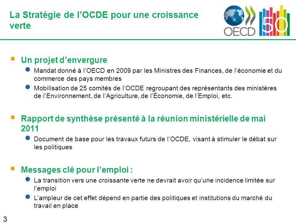 La Stratégie de lOCDE pour une croissance verte Un projet denvergure Mandat donné à lOECD en 2009 par les Ministres des Finances, de léconomie et du commerce des pays membres Mobilisation de 25 comités de lOCDE regroupant des représentants des ministères de lEnvironnement, de lAgriculture, de lÉconomie, de lEmploi, etc.