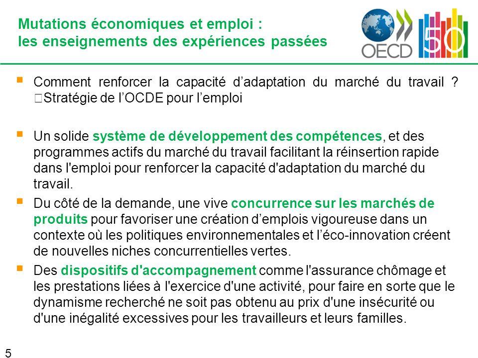 Mutations économiques et emploi : les enseignements des expériences passées Comment renforcer la capacité dadaptation du marché du travail .