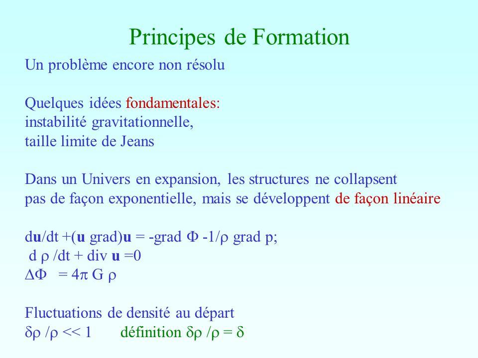 Principes de Formation Un problème encore non résolu Quelques idées fondamentales: instabilité gravitationnelle, taille limite de Jeans Dans un Univer