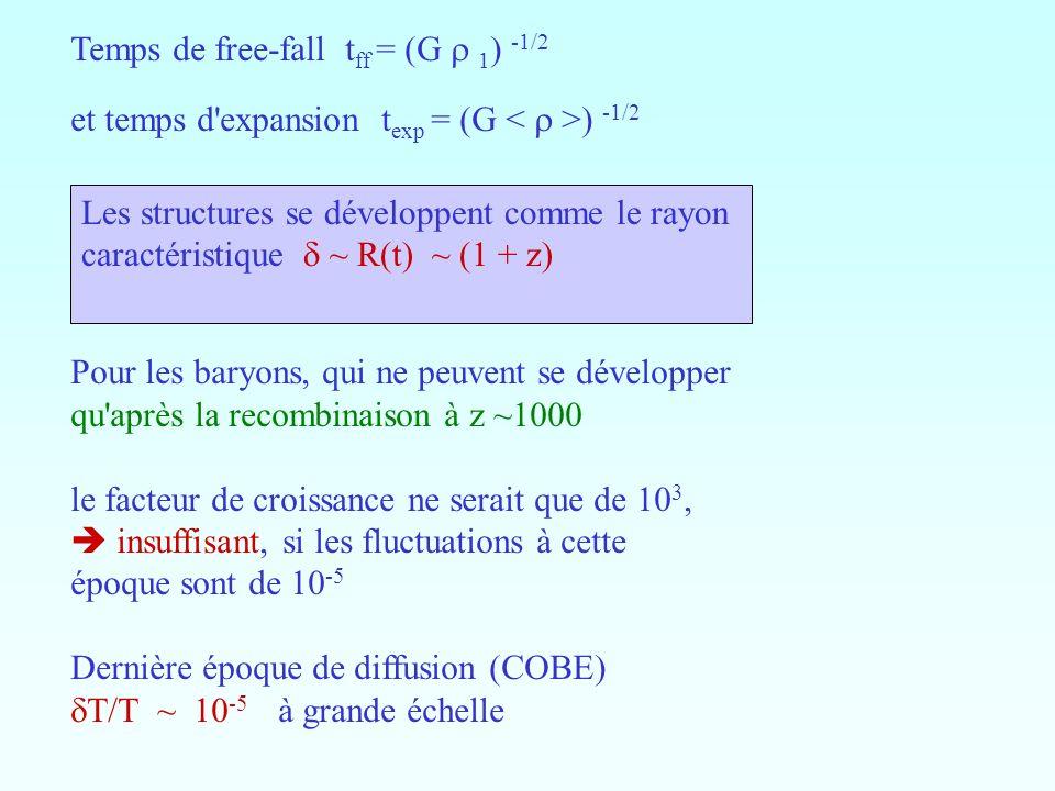 Temps de free-fall t ff = (G 1 ) -1/2 et temps d'expansion t exp = (G ) -1/2 Pour les baryons, qui ne peuvent se développer qu'après la recombinaison