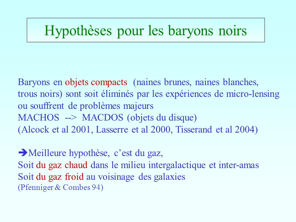 Hypothèses pour les baryons noirs Baryons en objets compacts (naines brunes, naines blanches, trous noirs) sont soit éliminés par les expériences de m