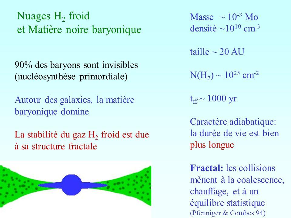 Masse ~ 10 -3 Mo densité ~10 10 cm -3 taille ~ 20 AU N(H 2 ) ~ 10 25 cm -2 t ff ~ 1000 yr Caractère adiabatique: la durée de vie est bien plus longue