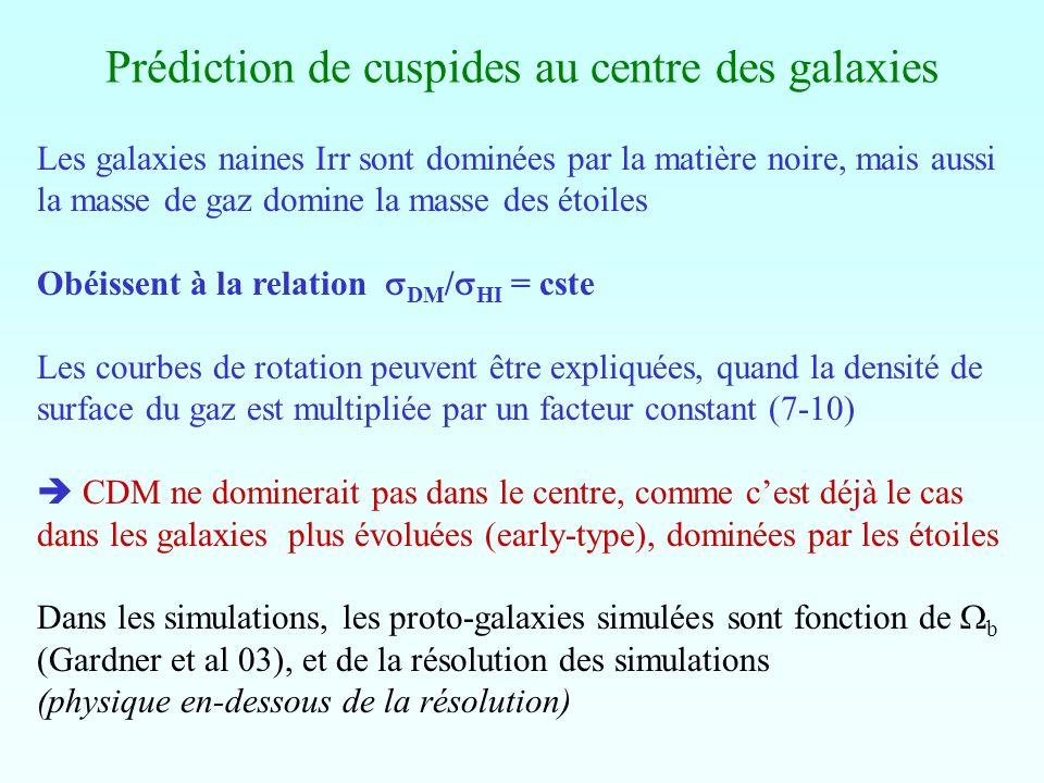 Prédiction de cuspides au centre des galaxies Les galaxies naines Irr sont dominées par la matière noire, mais aussi la masse de gaz domine la masse d