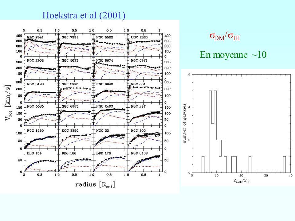 Hoekstra et al (2001) DM / HI En moyenne ~10