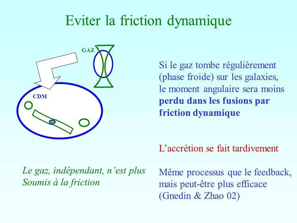Eviter la friction dynamique CDM GAZ Si le gaz tombe régulièrement (phase froide) sur les galaxies, le moment angulaire sera moins perdu dans les fusi