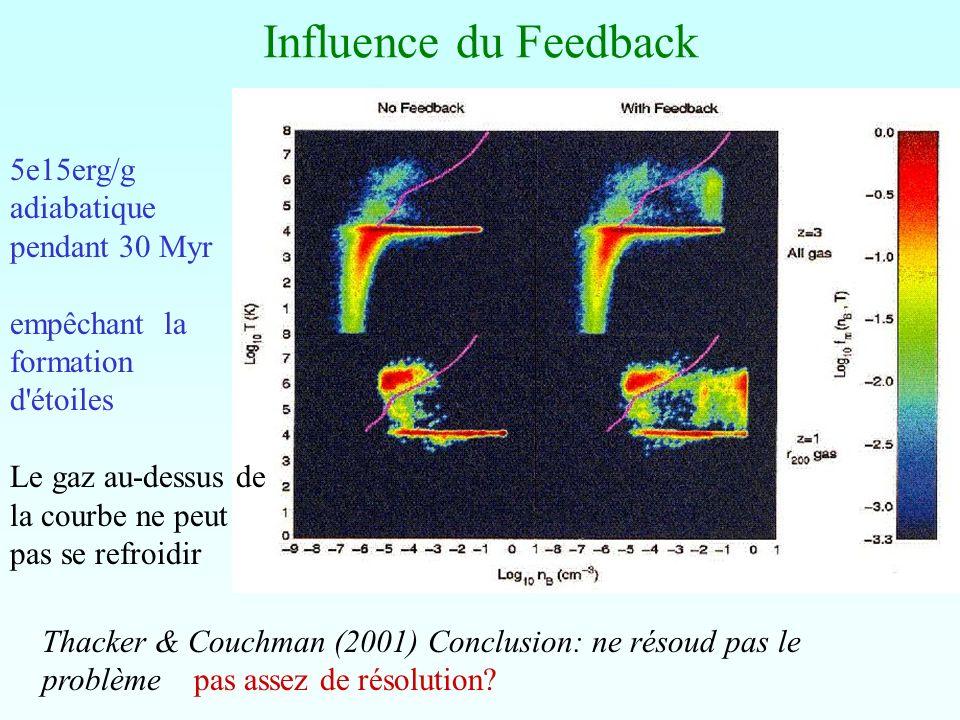 Influence du Feedback Thacker & Couchman (2001) Conclusion: ne résoud pas le problème pas assez de résolution? 5e15erg/g adiabatique pendant 30 Myr em