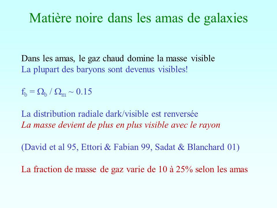 Matière noire dans les amas de galaxies Dans les amas, le gaz chaud domine la masse visible La plupart des baryons sont devenus visibles! f b = b / m