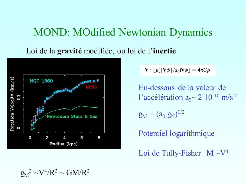 MOND: MOdified Newtonian Dynamics Loi de la gravité modifiée, ou loi de linertie En-dessous de la valeur de laccélération a 0 ~ 2 10 -10 m/s -2 g M =