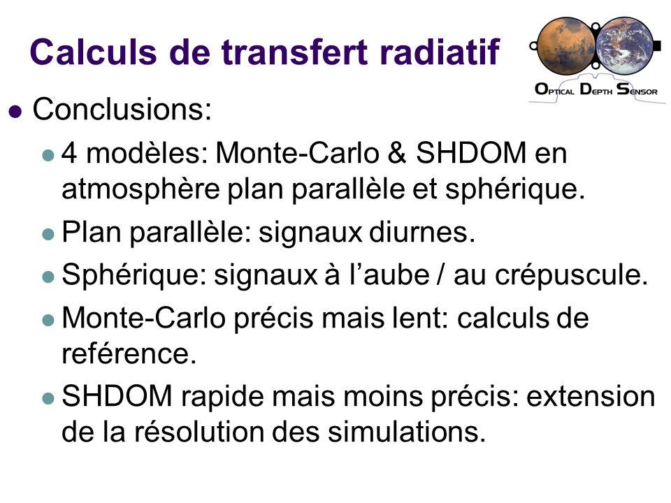 Calculs de transfert radiatif Conclusions: 4 modèles: Monte-Carlo & SHDOM en atmosphère plan parallèle et sphérique. Plan parallèle: signaux diurnes.