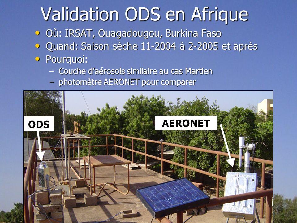Validation ODS en Afrique Où: IRSAT, Ouagadougou, Burkina Faso Où: IRSAT, Ouagadougou, Burkina Faso Quand: Saison sèche 11-2004 à 2-2005 et après Quan