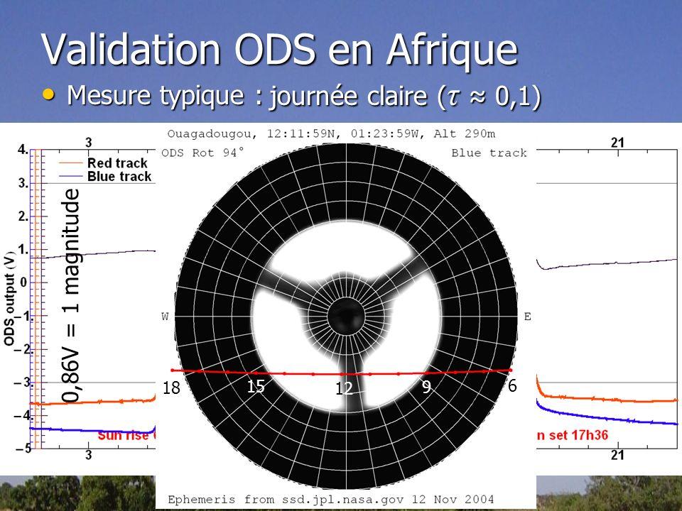 Validation ODS en Afrique Mesure typique : Mesure typique : 0,86V = 1 magnitude 6 9 1212 15 18 journée claire ( τ 0,1)