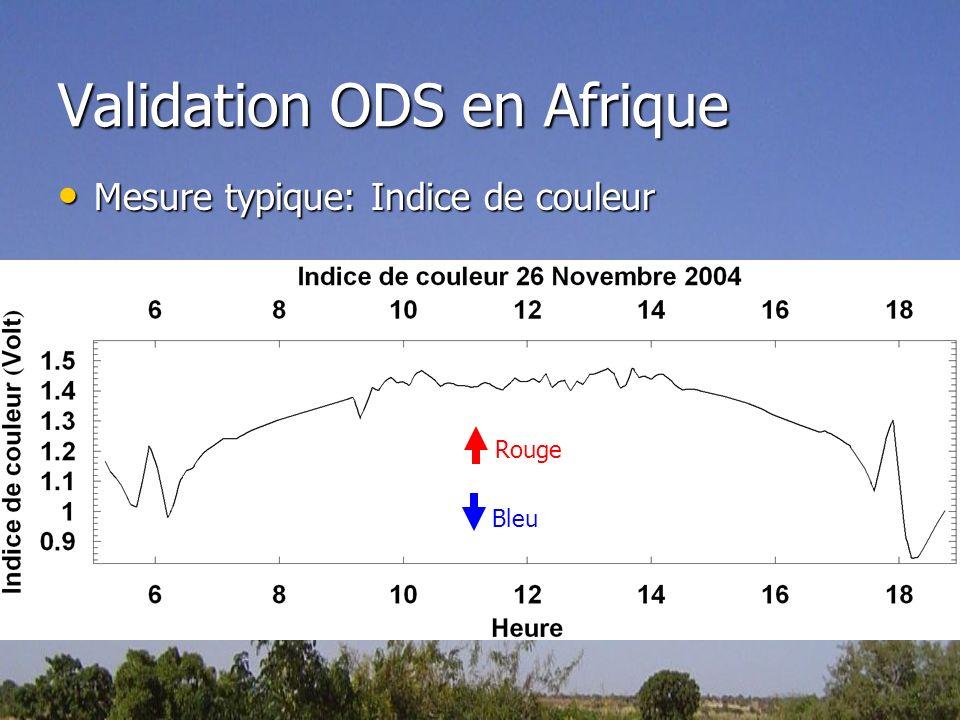Validation ODS en Afrique Mesure typique: Indice de couleur Mesure typique: Indice de couleur Rouge Bleu