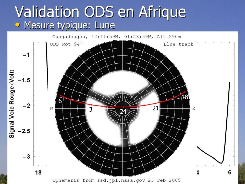 Validation ODS en Afrique Mesure typique: Lune Mesure typique: Lune 18 21 24 3 6