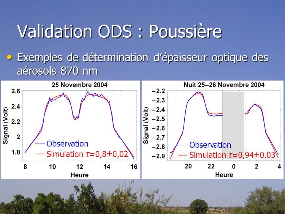 Validation ODS : Poussière Exemples de détermination dépaisseur optique des aérosols 870 nm Exemples de détermination dépaisseur optique des aérosols