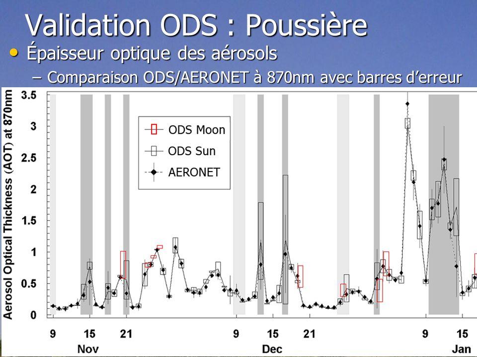 Validation ODS : Poussière Épaisseur optique des aérosols Épaisseur optique des aérosols –Comparaison ODS/AERONET à 870nm avec barres derreur