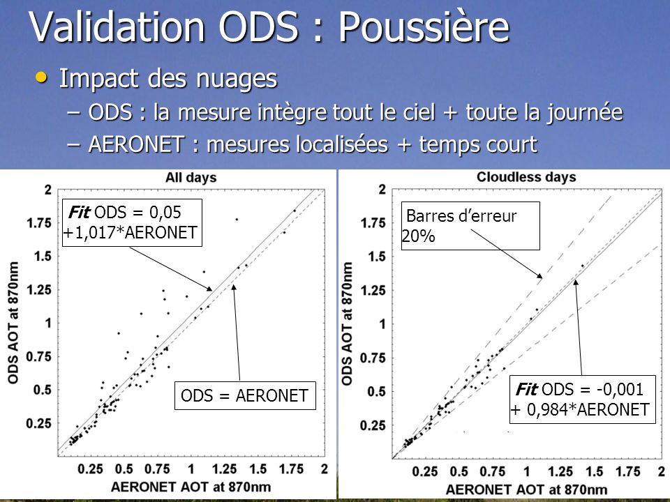 Validation ODS : Poussière Impact des nuages Impact des nuages –ODS : la mesure intègre tout le ciel + toute la journée –AERONET : mesures localisées