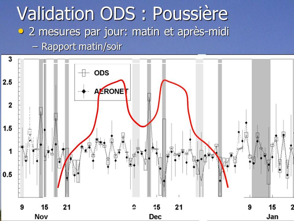 Validation ODS : Poussière 2 mesures par jour: matin et après-midi 2 mesures par jour: matin et après-midi –Rapport matin/soir Temps Log(flux)
