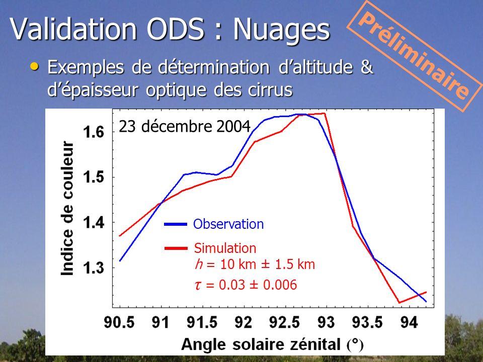 Validation ODS : Nuages Exemples de détermination daltitude & dépaisseur optique des cirrus Exemples de détermination daltitude & dépaisseur optique d