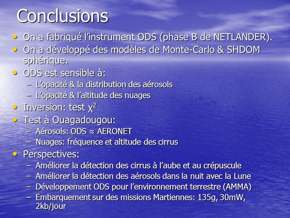 Conclusions On a fabriqué linstrument ODS (phase B de NETLANDER). On a fabriqué linstrument ODS (phase B de NETLANDER). On a développé des modèles de