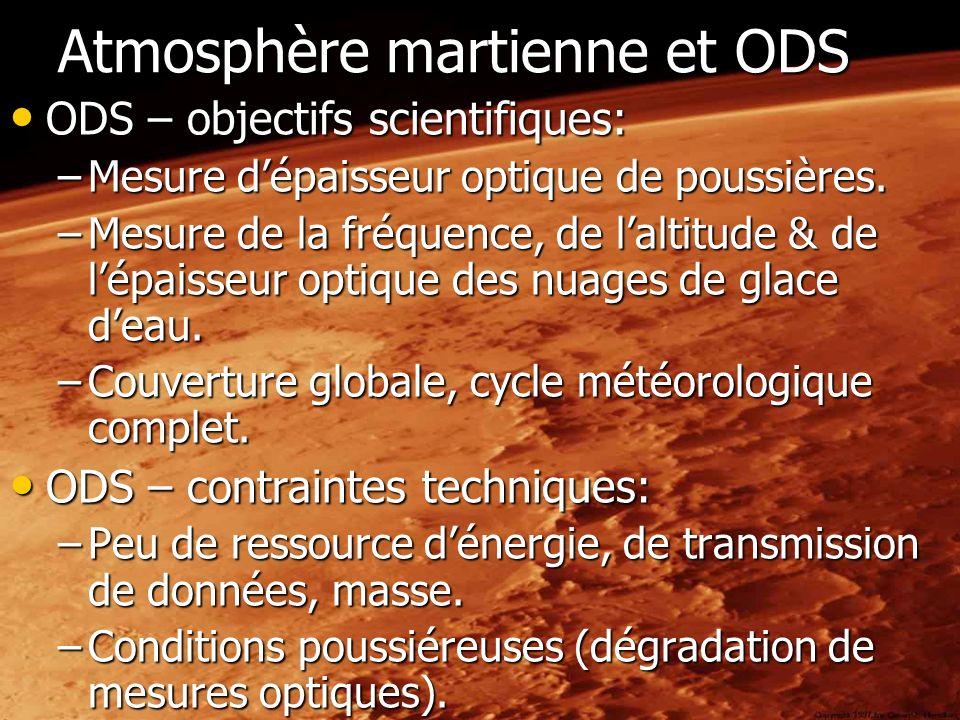 Atmosphère martienne et ODS ODS – objectifs scientifiques: ODS – objectifs scientifiques: –Mesure dépaisseur optique de poussières. –Mesure de la fréq