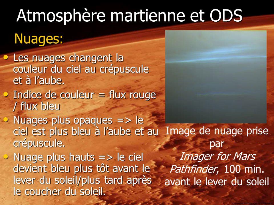 Image de nuage prise par Imager for Mars Pathfinder, 100 min. avant le lever du soleil Atmosphère martienne et ODS Les nuages changent la couleur du c