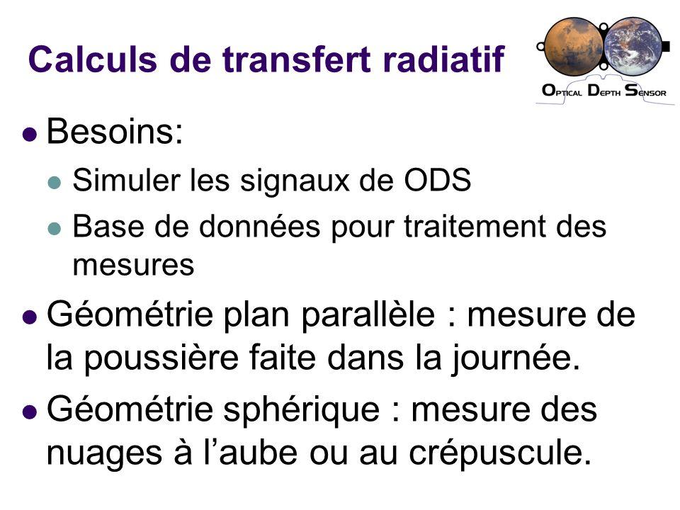 Calculs de transfert radiatif Besoins: Simuler les signaux de ODS Base de données pour traitement des mesures Géométrie plan parallèle : mesure de la