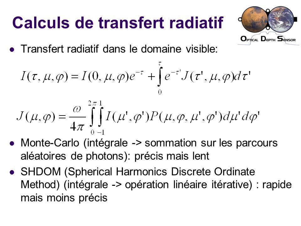 Calculs de transfert radiatif Transfert radiatif dans le domaine visible: Monte-Carlo (intégrale -> sommation sur les parcours aléatoires de photons):