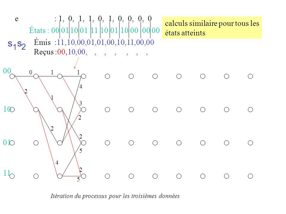 Émis :11,10,00,01,01,00,10,11,00,00 Reçus :00,10,00,,,,,,, s 1 s 2 États : 00 01 10 01 11 10 01 10 00 00 00 e : 1, 0, 1, 1, 0, 1, 0, 0, 0, 0 calculs s