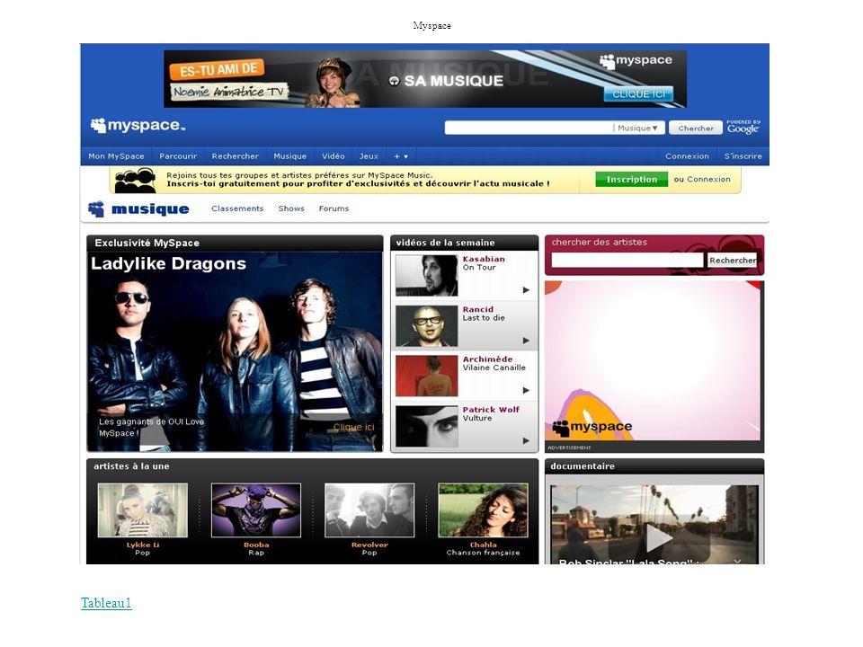 Tableau1 Myspace