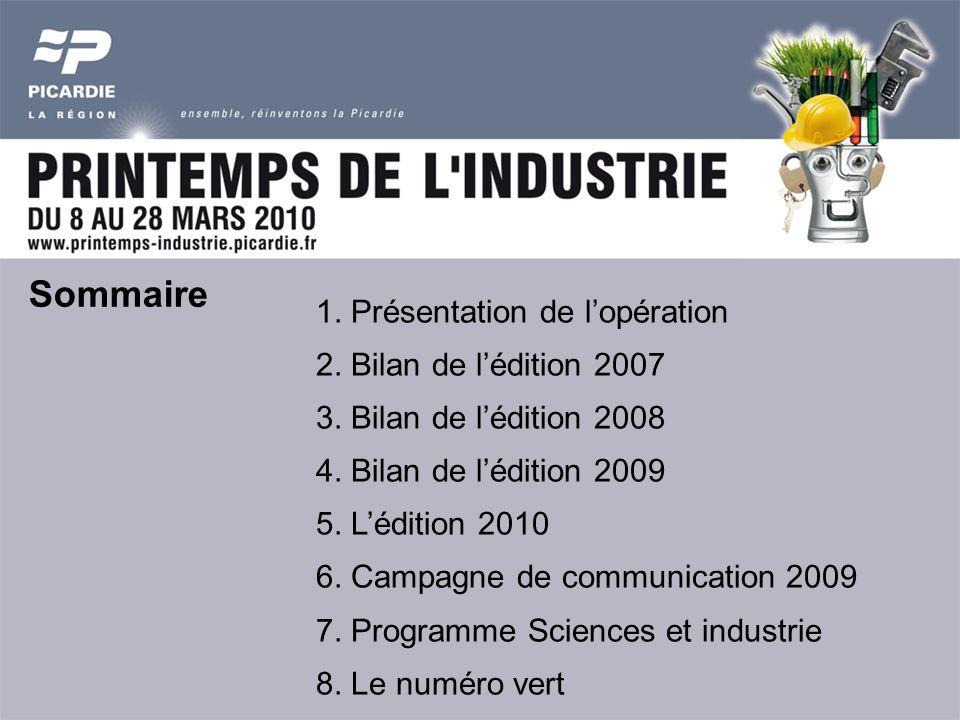 Sommaire 1. Présentation de lopération 2. Bilan de lédition 2007 3.
