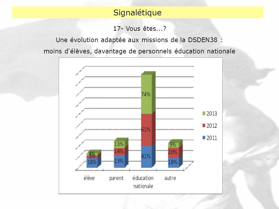 Signalétique 17- Vous êtes...? Une évolution adaptée aux missions de la DSDEN38 : moins d'élèves, davantage de personnels éducation nationale