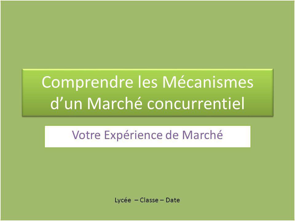Comprendre les Mécanismes dun Marché concurrentiel Votre Expérience de Marché Lycée – Classe – Date