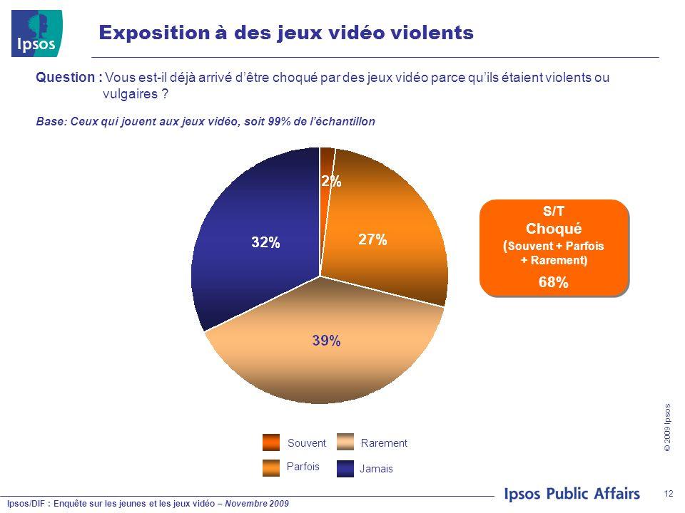 Ipsos/DIF : Enquête sur les jeunes et les jeux vidéo – Novembre 2009 © 2009 Ipsos 12 Exposition à des jeux vidéo violents Question : Vous est-il déjà