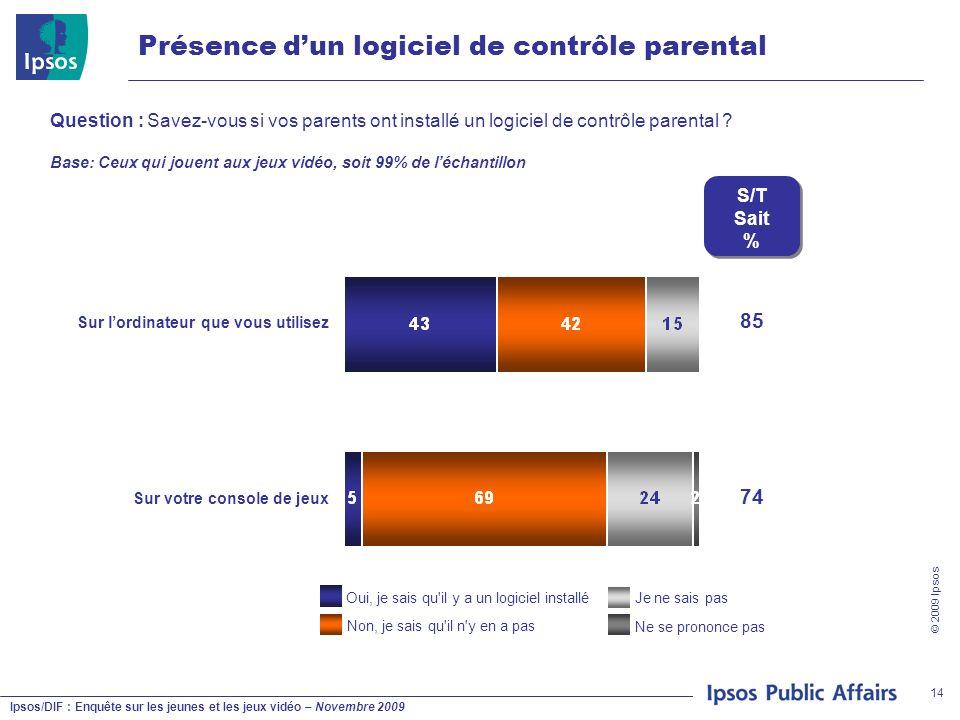 Ipsos/DIF : Enquête sur les jeunes et les jeux vidéo – Novembre 2009 © 2009 Ipsos 14 85 74 Présence dun logiciel de contrôle parental Question : Savez