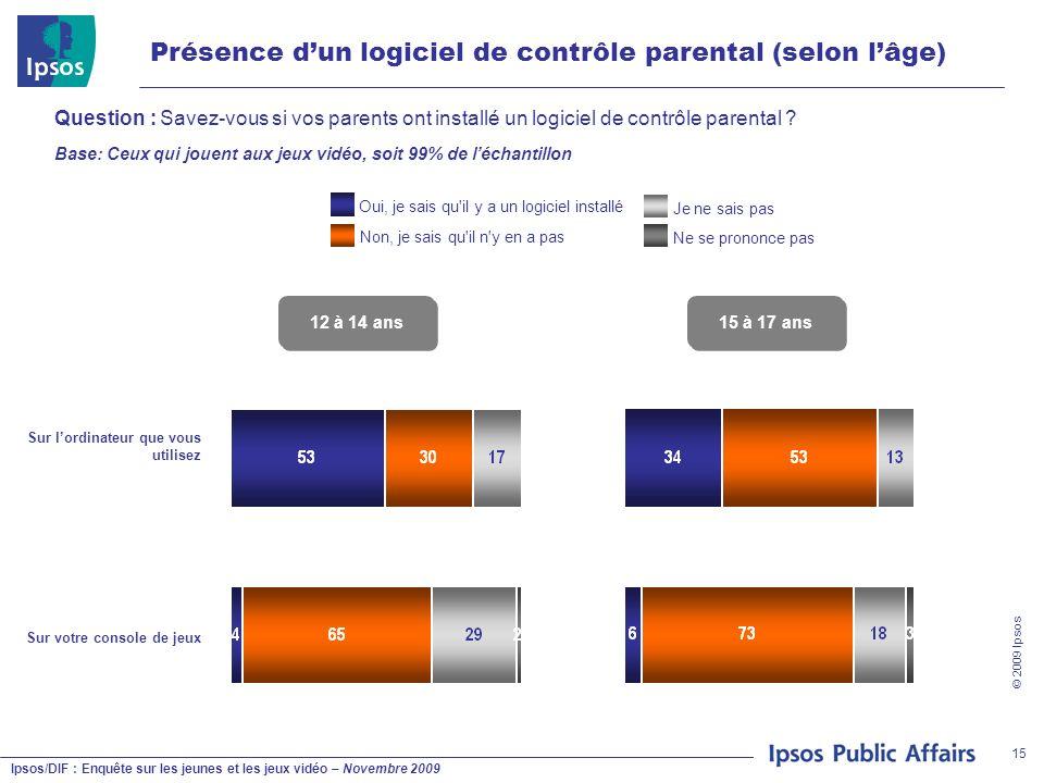 Ipsos/DIF : Enquête sur les jeunes et les jeux vidéo – Novembre 2009 © 2009 Ipsos 15 Présence dun logiciel de contrôle parental (selon lâge) Question
