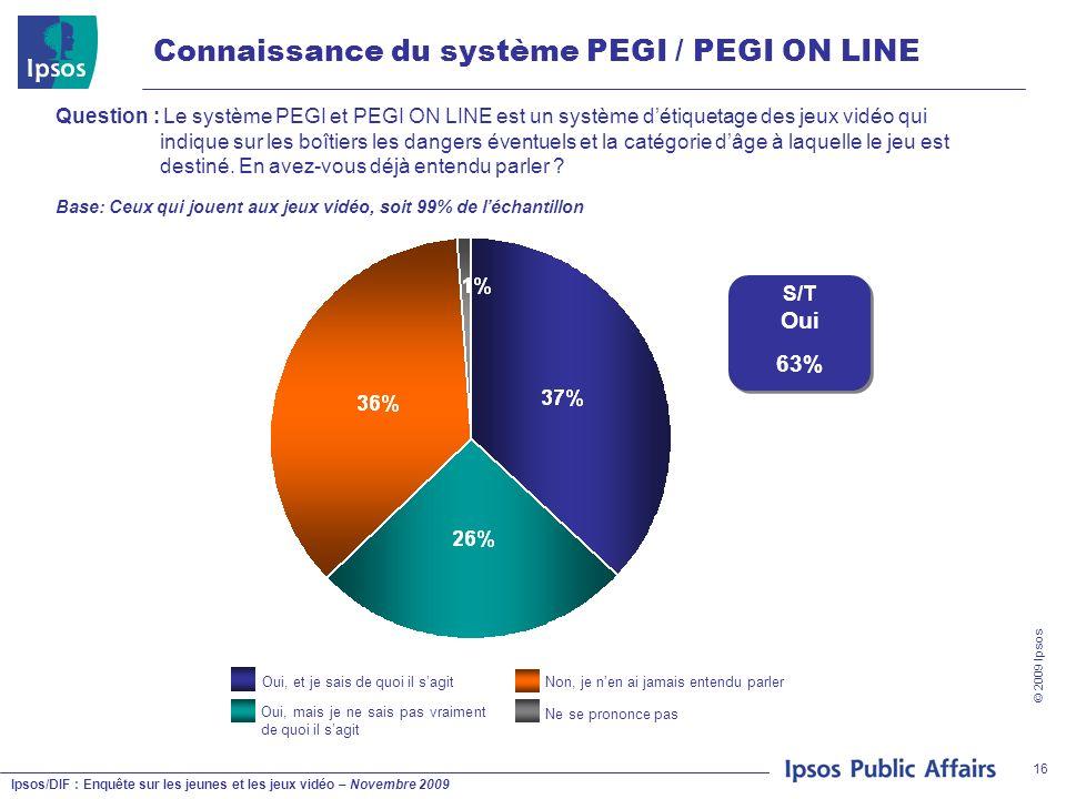 Ipsos/DIF : Enquête sur les jeunes et les jeux vidéo – Novembre 2009 © 2009 Ipsos 16 Connaissance du système PEGI / PEGI ON LINE Question : Le système