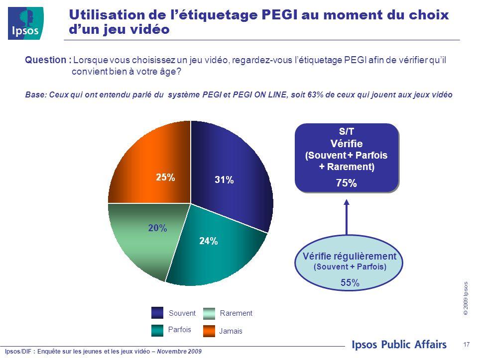 Ipsos/DIF : Enquête sur les jeunes et les jeux vidéo – Novembre 2009 © 2009 Ipsos 17 Utilisation de létiquetage PEGI au moment du choix dun jeu vidéo